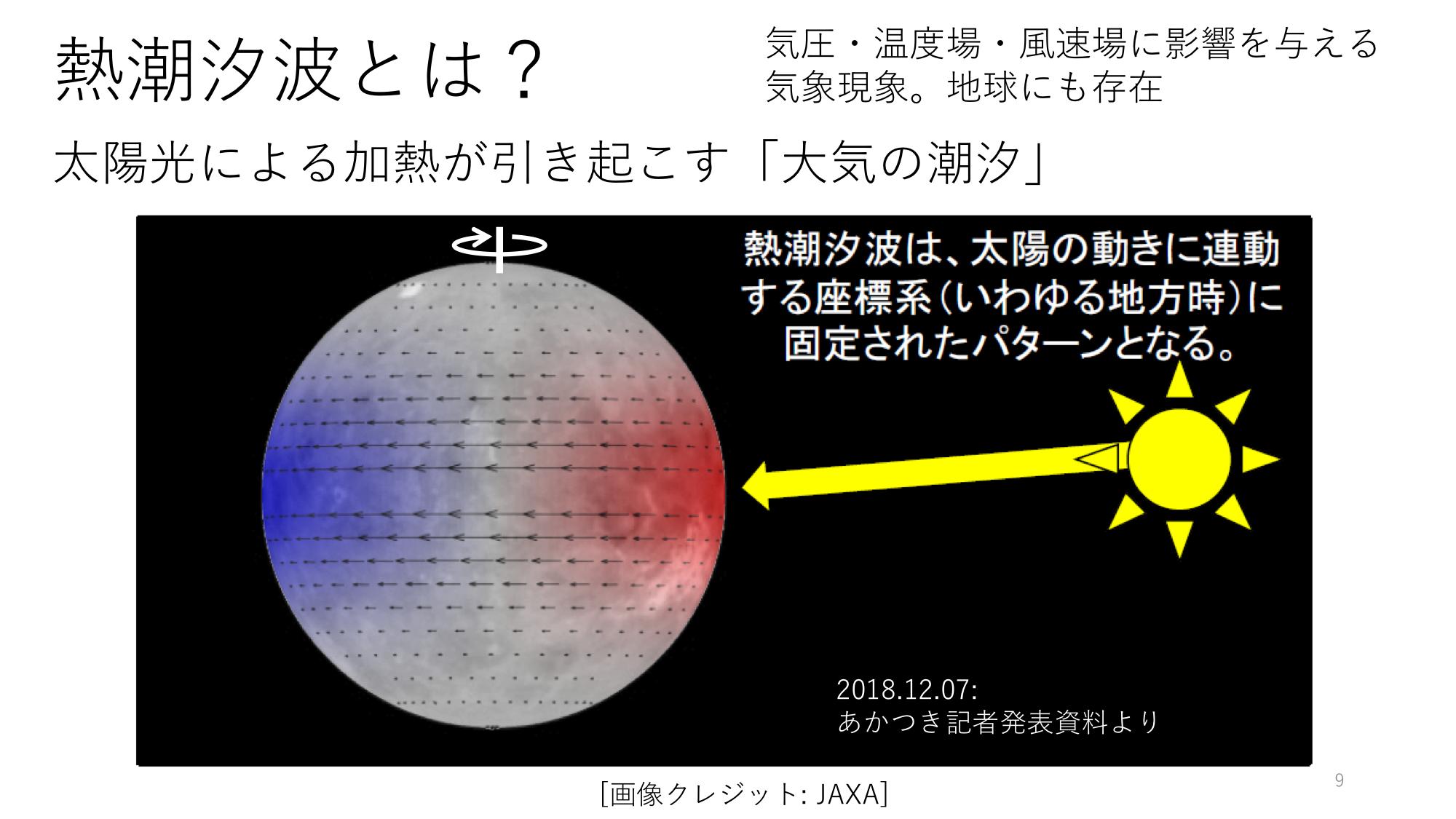 f:id:Imamura:20191119205424p:plain