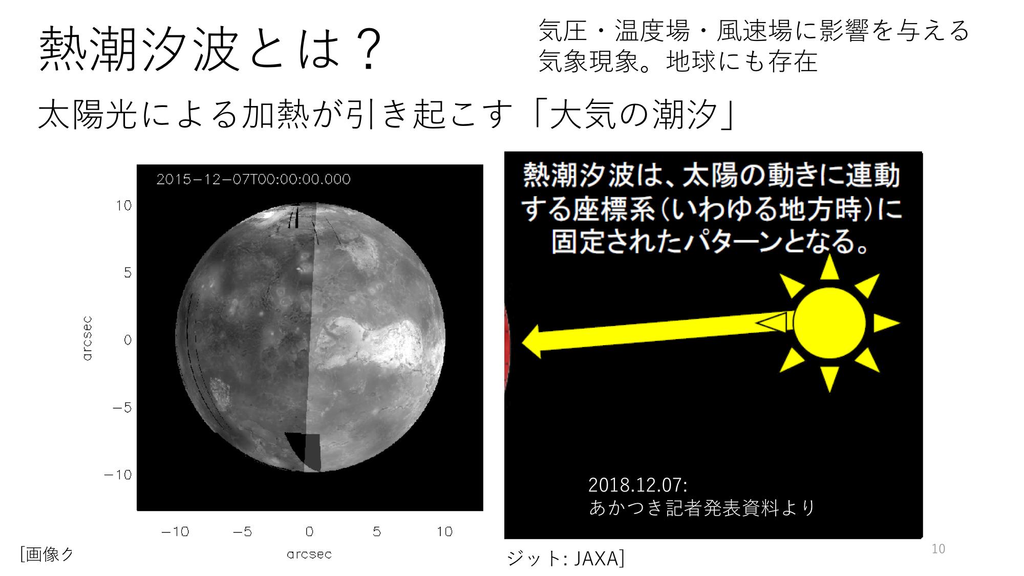 f:id:Imamura:20191119205431p:plain