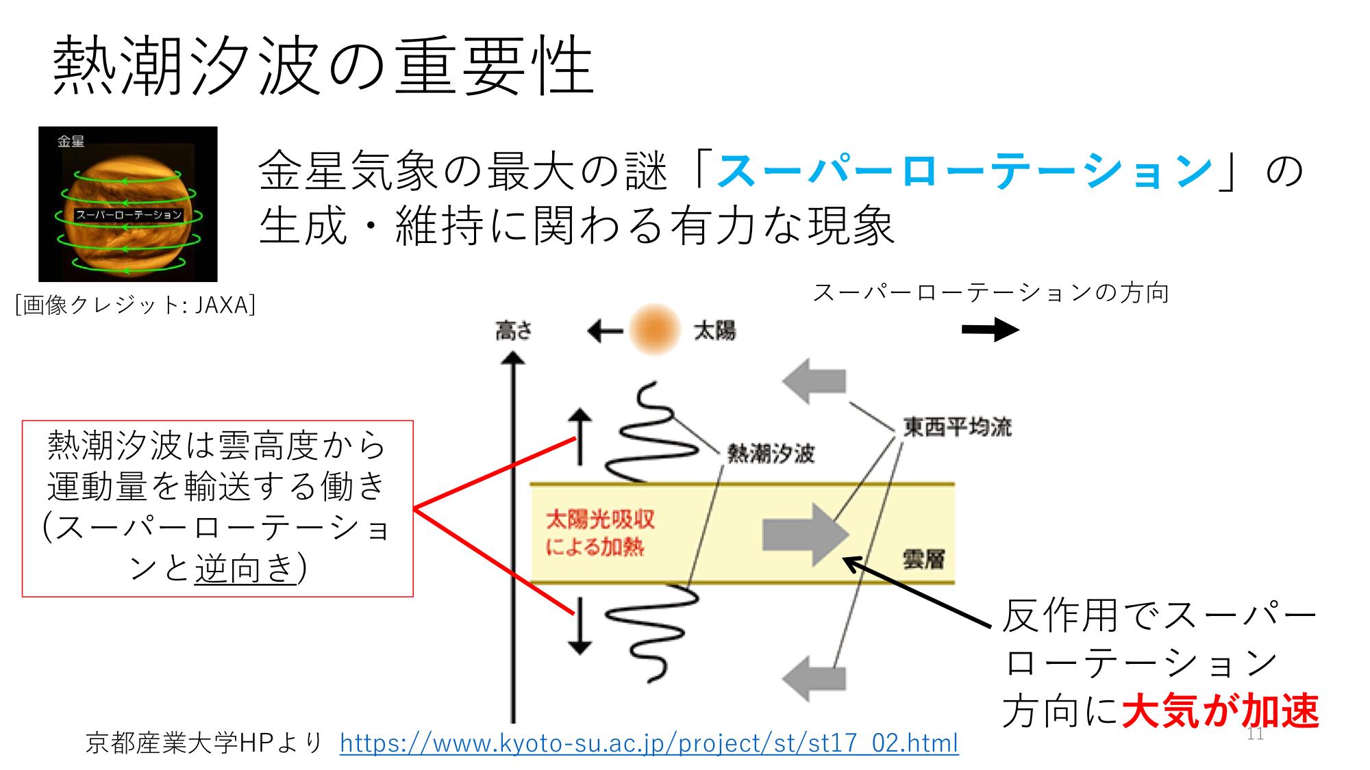 f:id:Imamura:20191119205438p:plain
