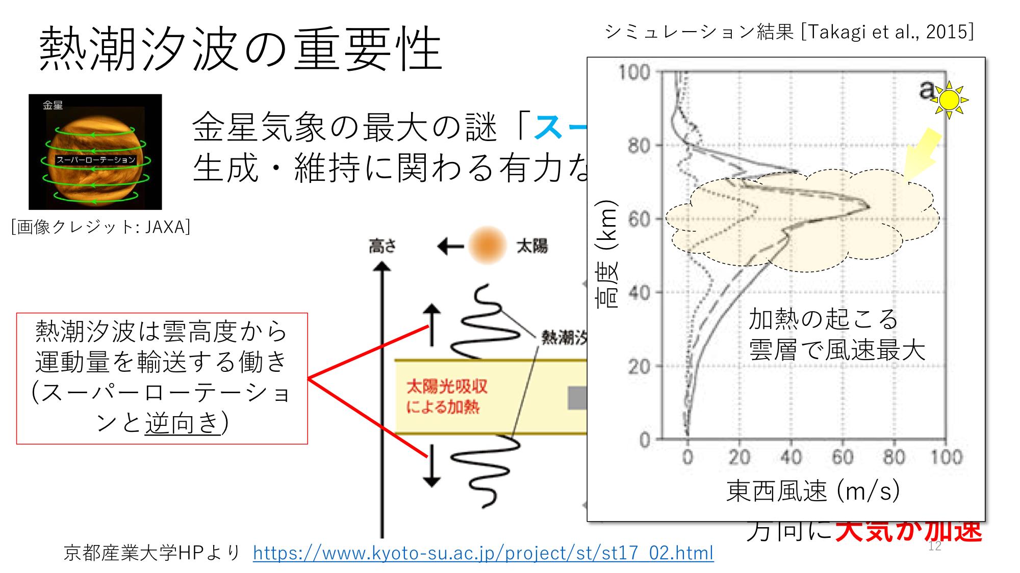 f:id:Imamura:20191119205444p:plain