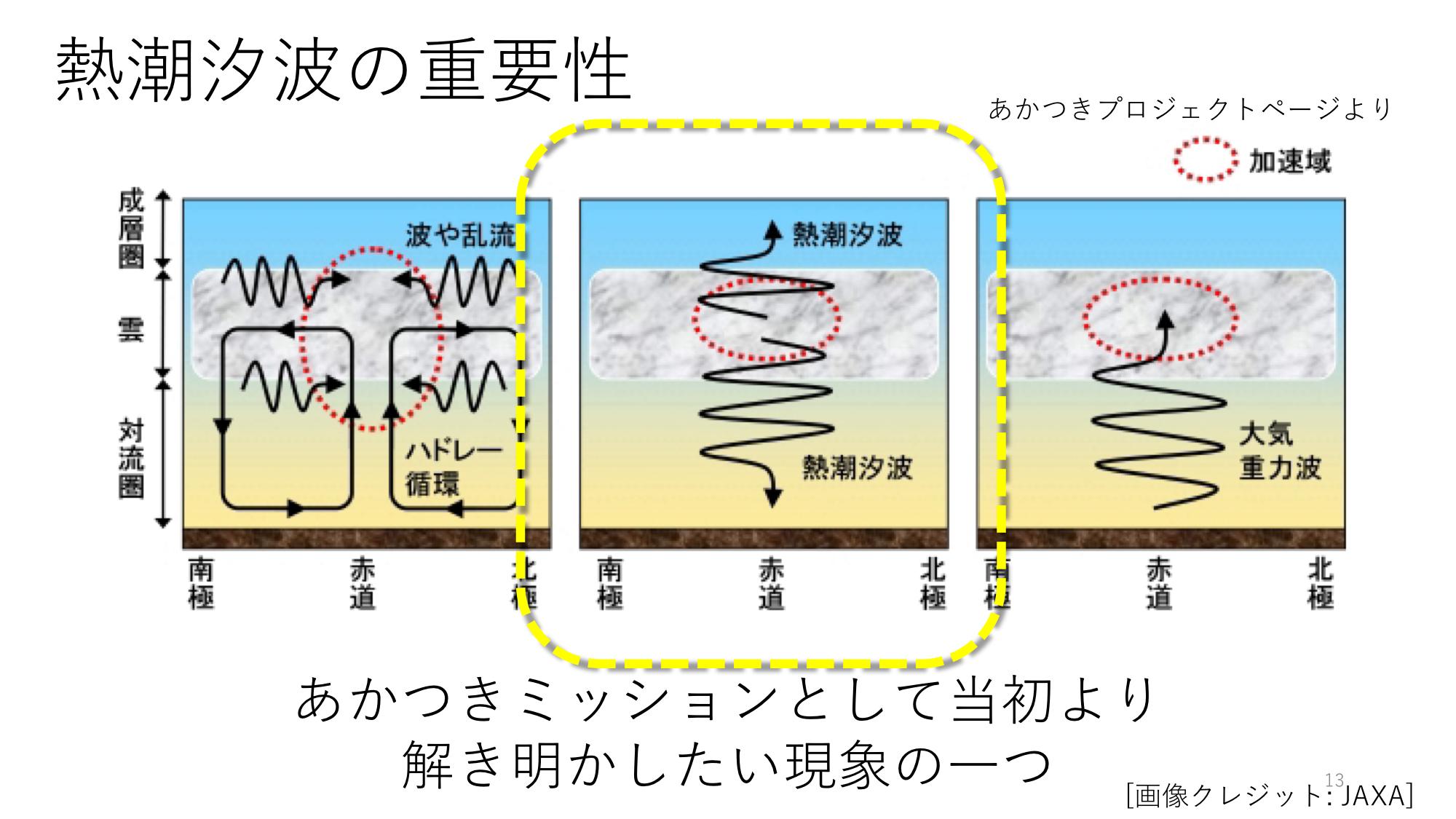 f:id:Imamura:20191119205449p:plain
