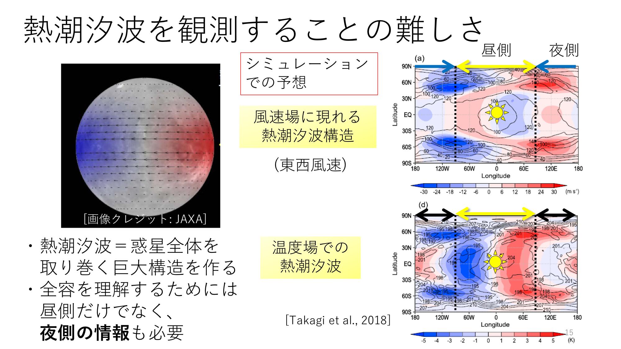 f:id:Imamura:20191119205503p:plain