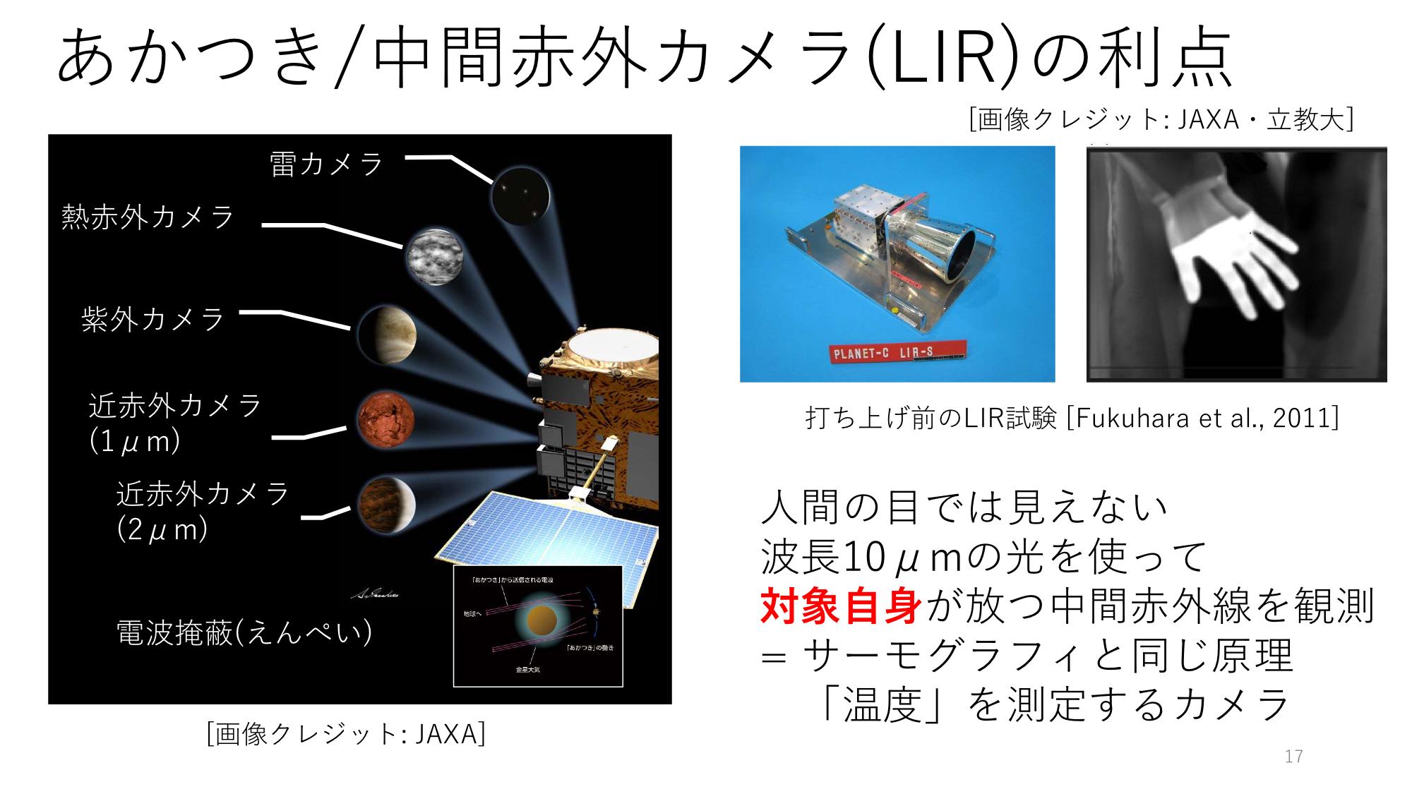 f:id:Imamura:20191119205517p:plain