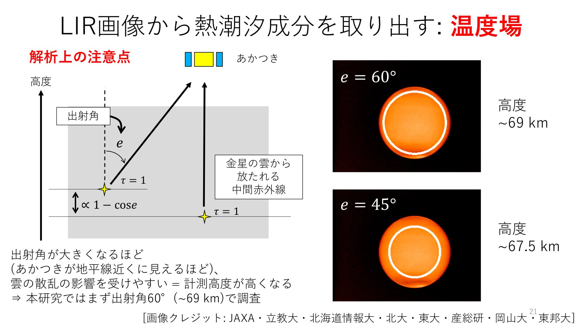f:id:Imamura:20191119205545p:plain