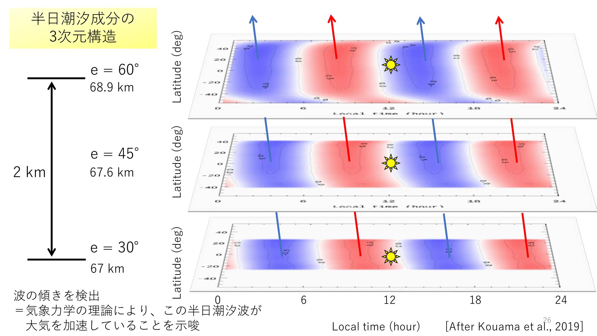 f:id:Imamura:20191119205619p:plain