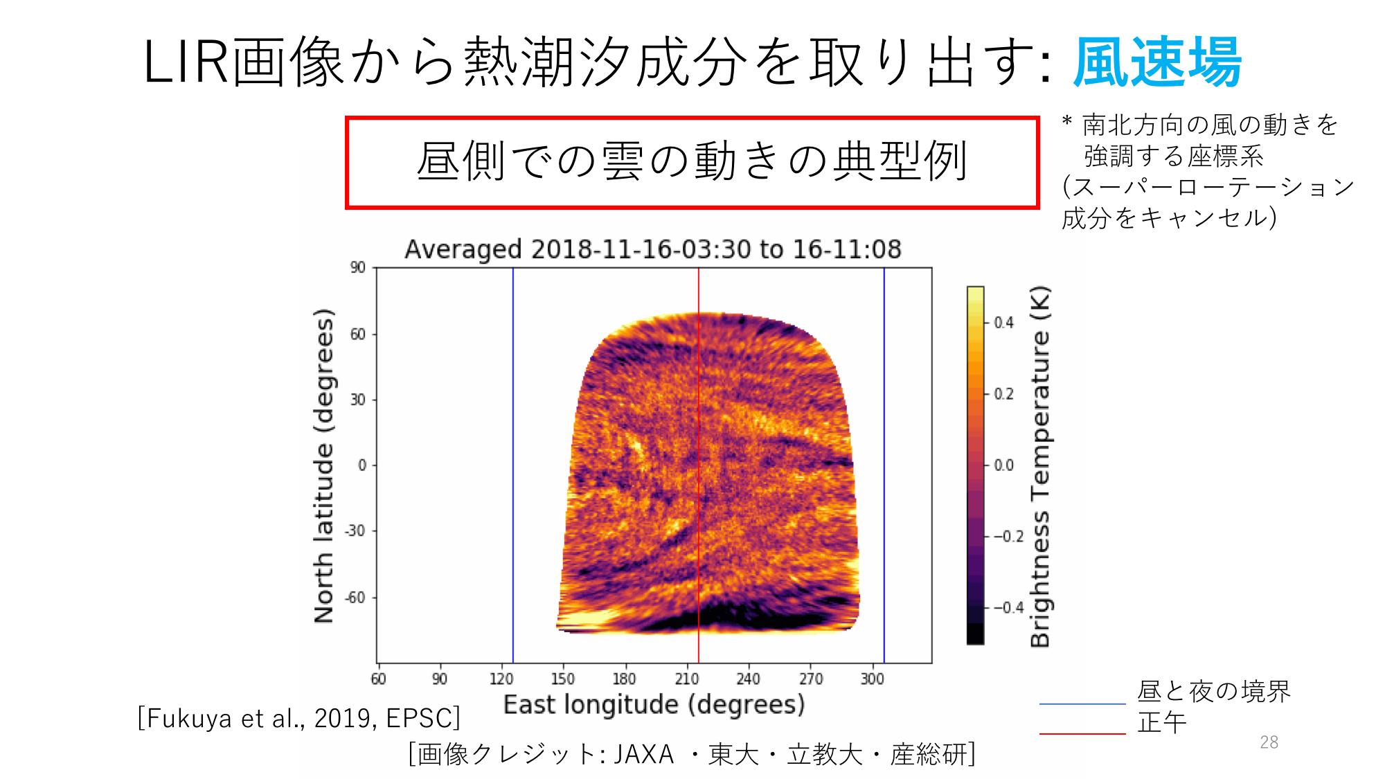 f:id:Imamura:20191119205634p:plain