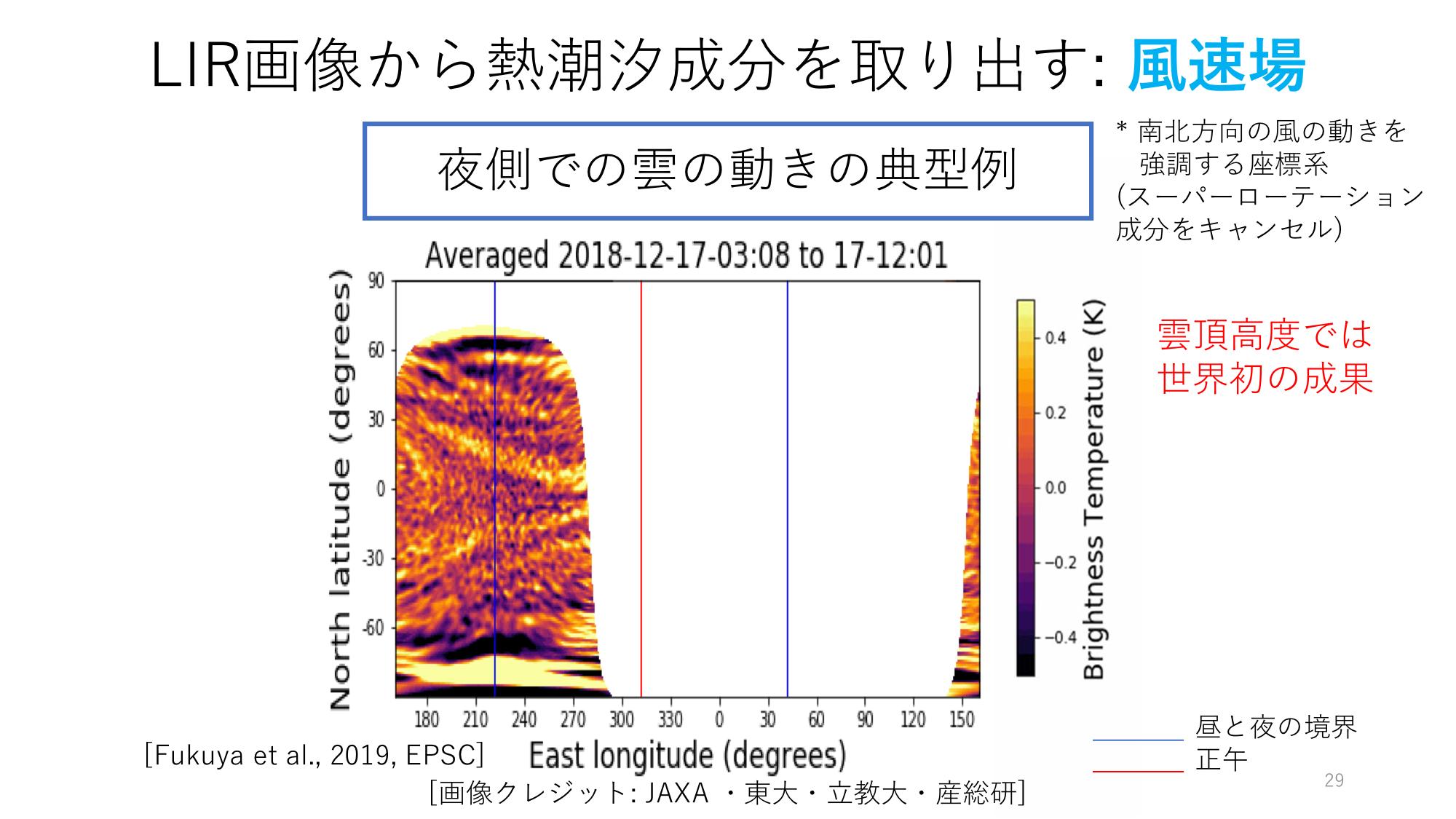 f:id:Imamura:20191119205642p:plain