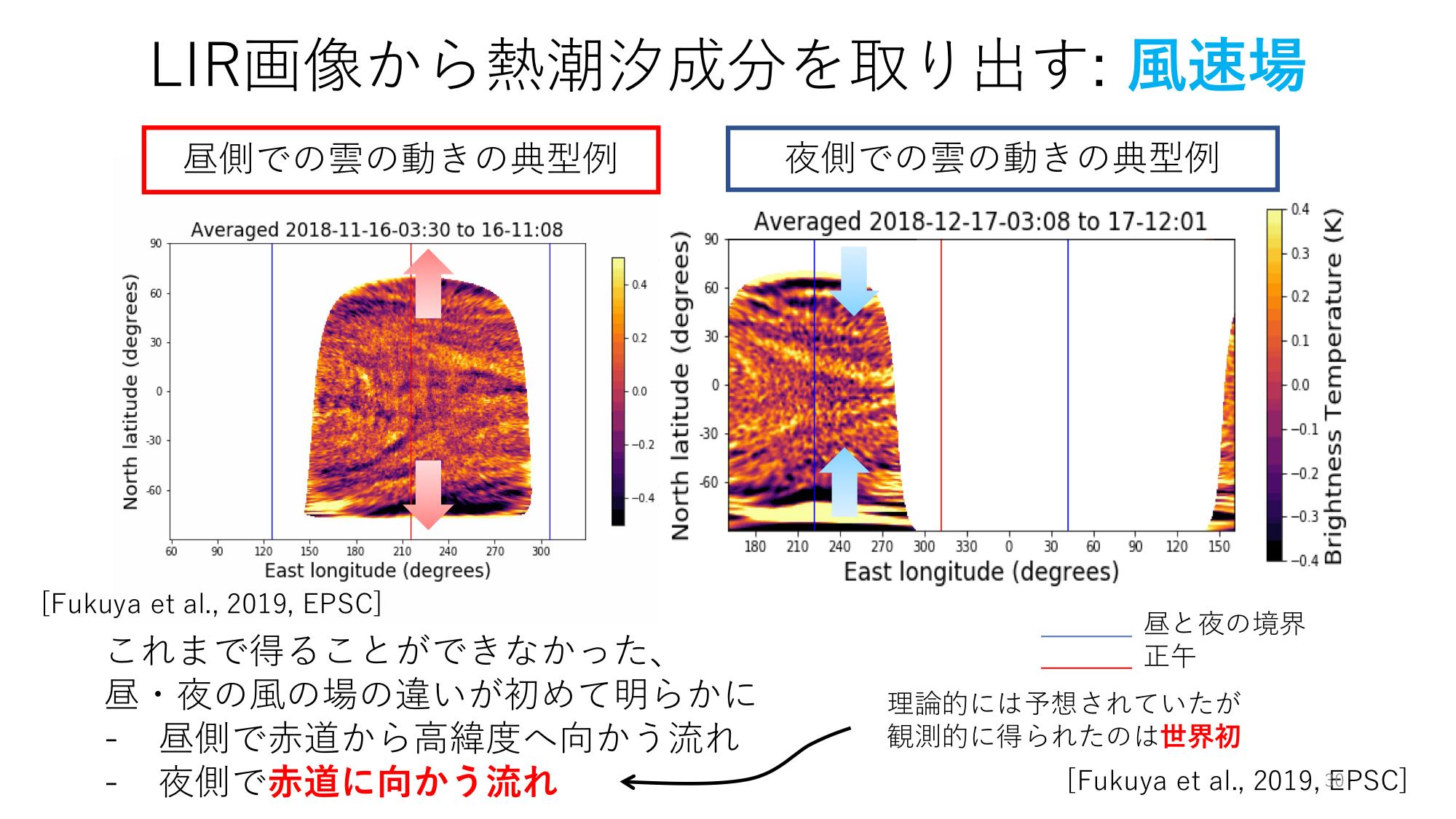 f:id:Imamura:20191119205648p:plain