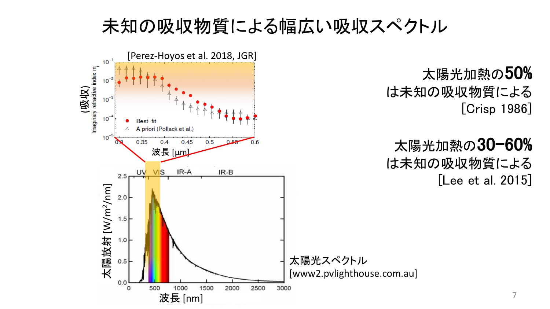 f:id:Imamura:20191119205800p:plain