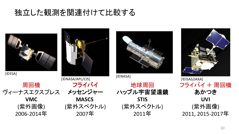 f:id:Imamura:20191119205817p:plain