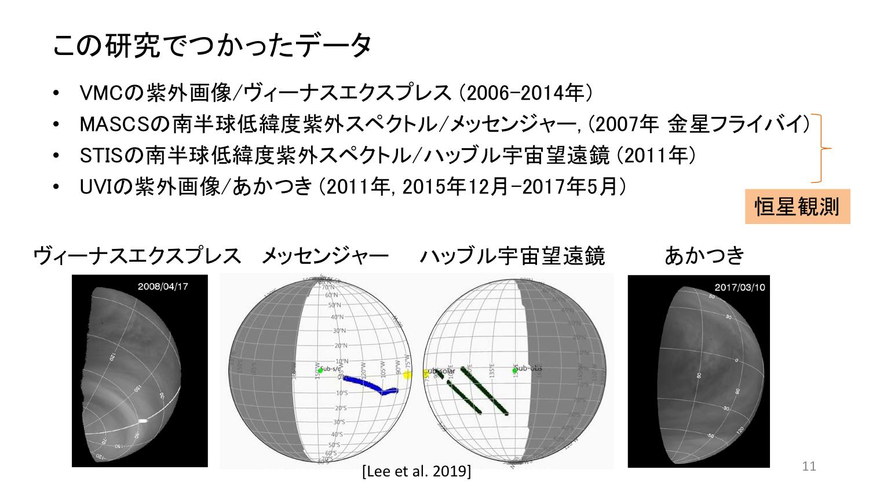 f:id:Imamura:20191119205823p:plain