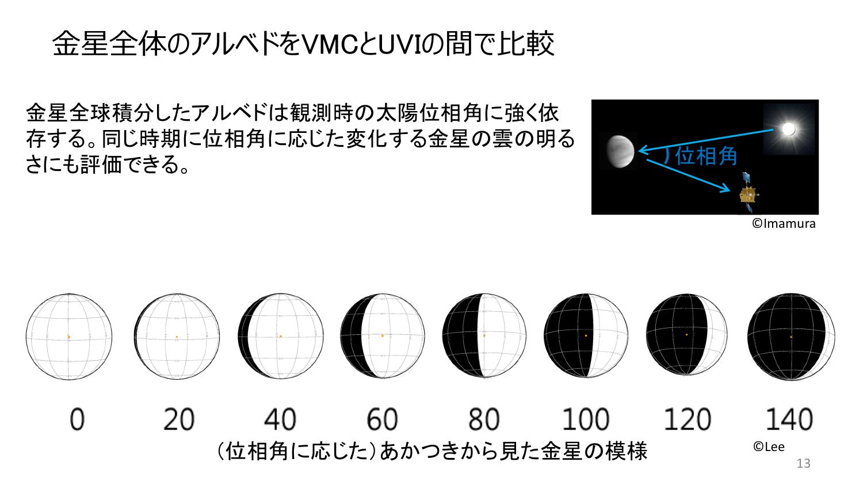 f:id:Imamura:20191119205835p:plain