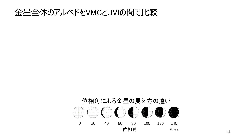 f:id:Imamura:20191119205839p:plain