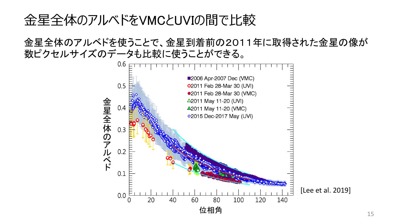 f:id:Imamura:20191119205844p:plain