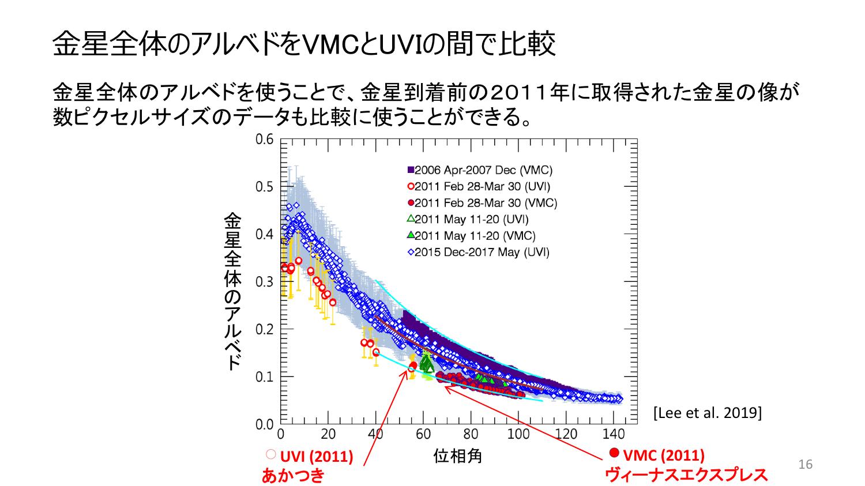 f:id:Imamura:20191119205849p:plain