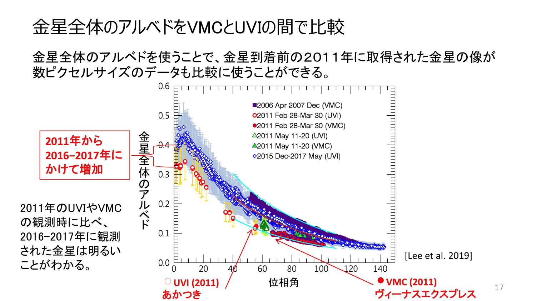 f:id:Imamura:20191119205854p:plain
