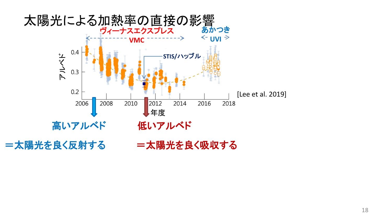 f:id:Imamura:20191119205858p:plain