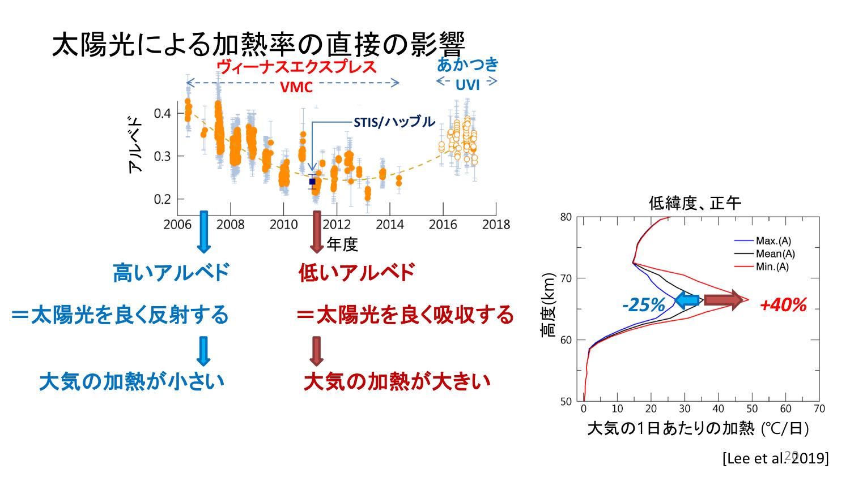 f:id:Imamura:20191119205908p:plain
