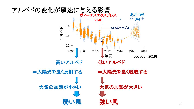 f:id:Imamura:20191119205925p:plain