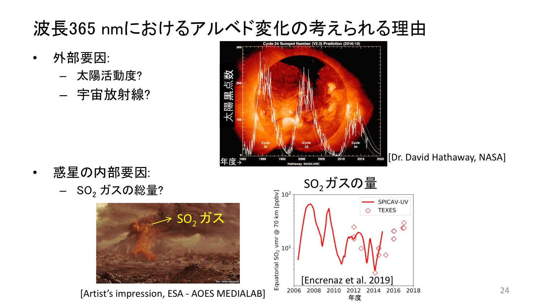 f:id:Imamura:20191119205930p:plain