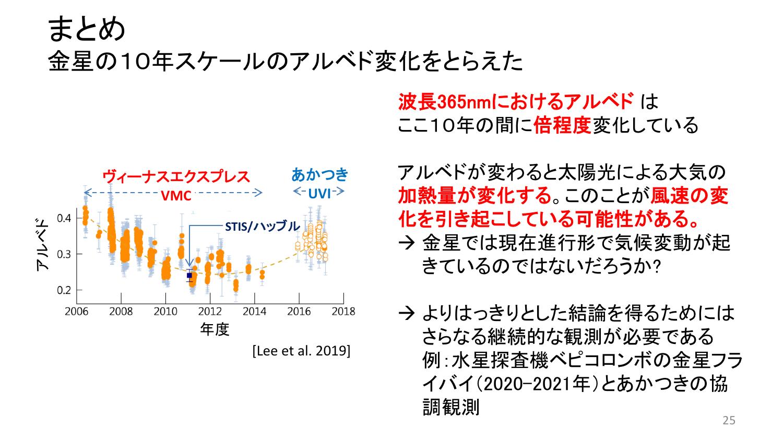 f:id:Imamura:20191119205935p:plain