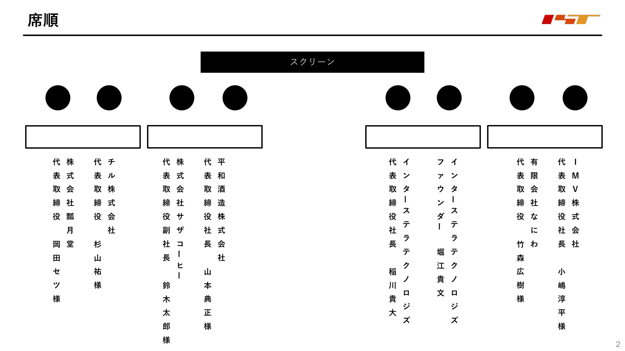 f:id:Imamura:20191126134958p:plain