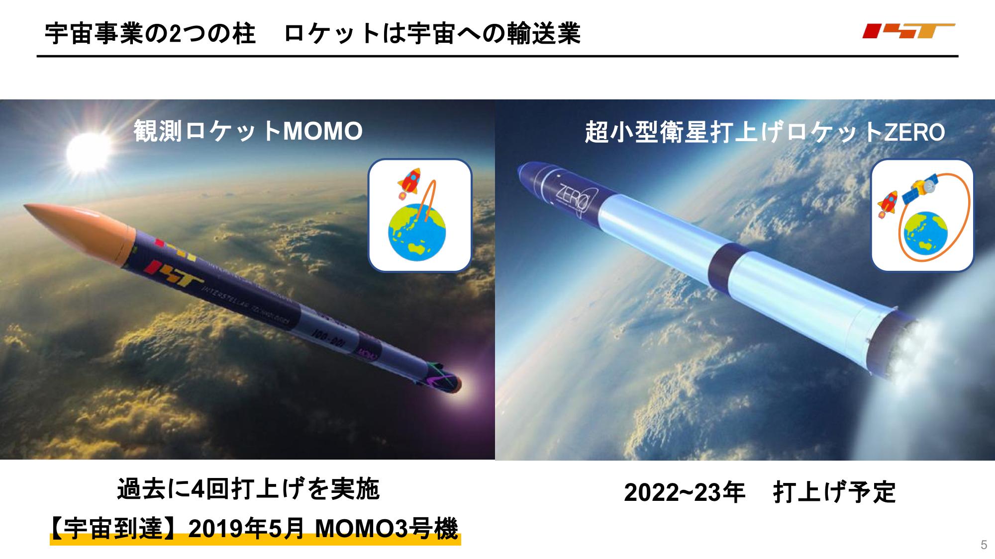 f:id:Imamura:20191126135022p:plain