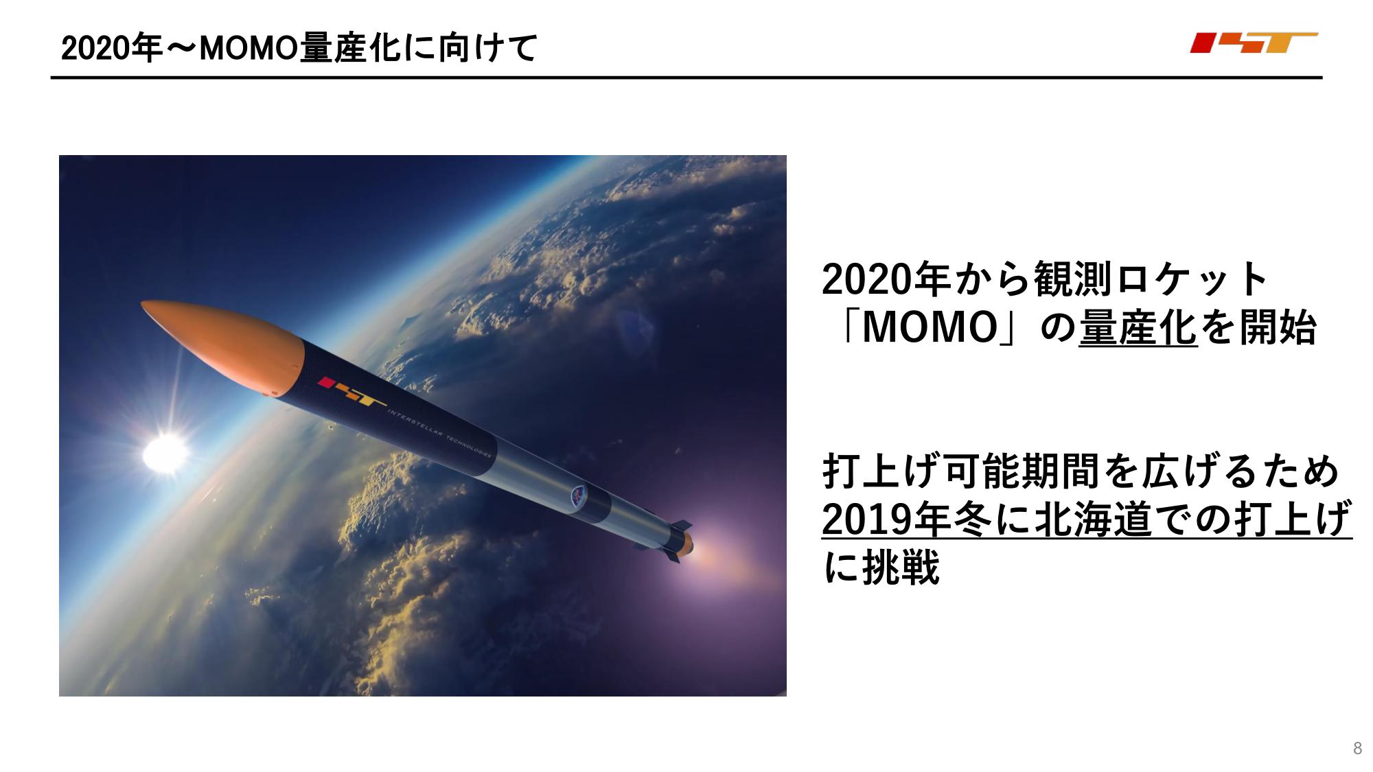 f:id:Imamura:20191126135043p:plain