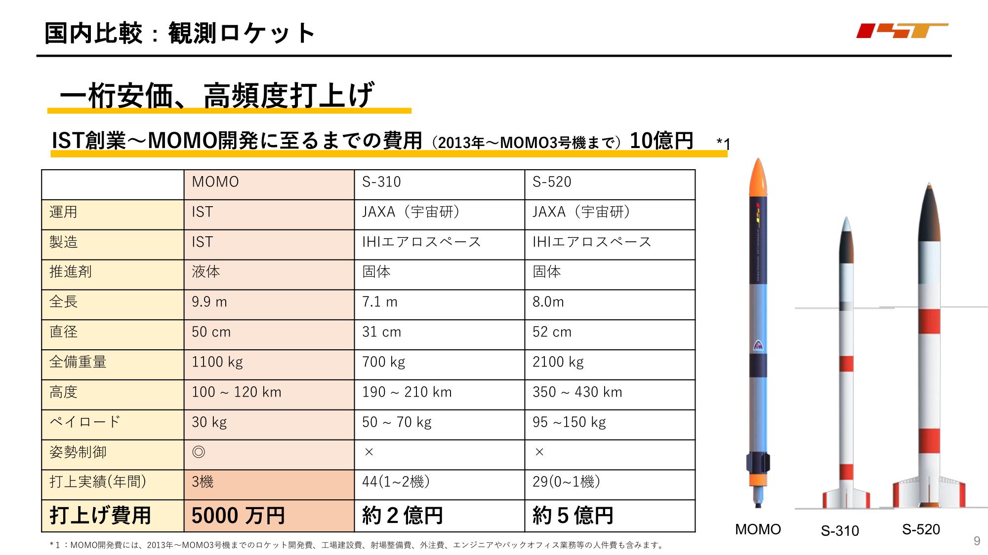 f:id:Imamura:20191126135050p:plain