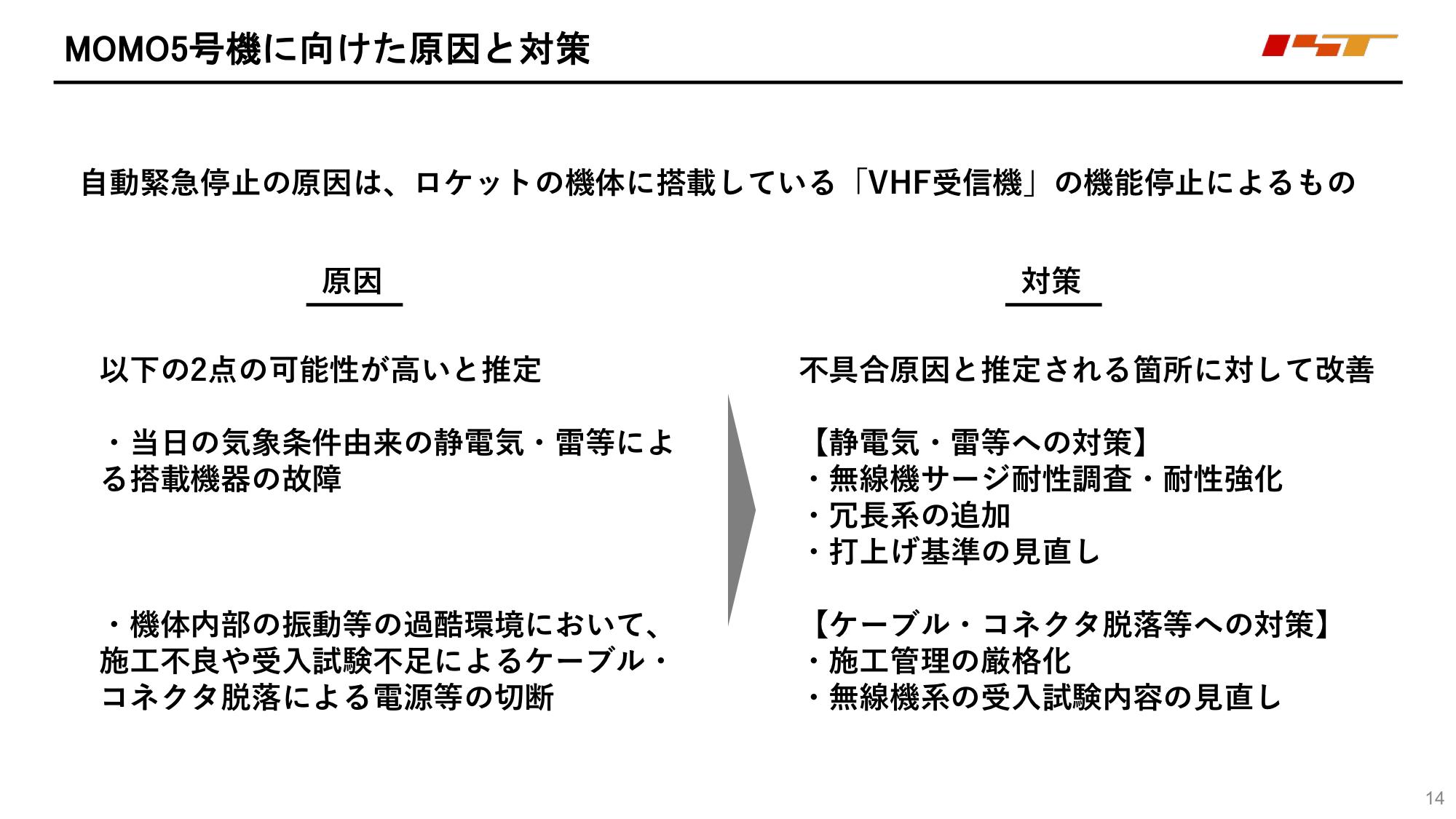 f:id:Imamura:20191126135122p:plain