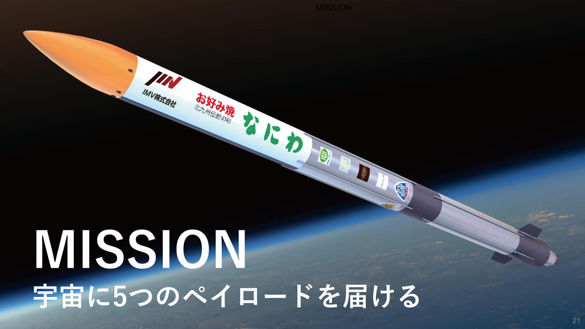 f:id:Imamura:20191126135209p:plain