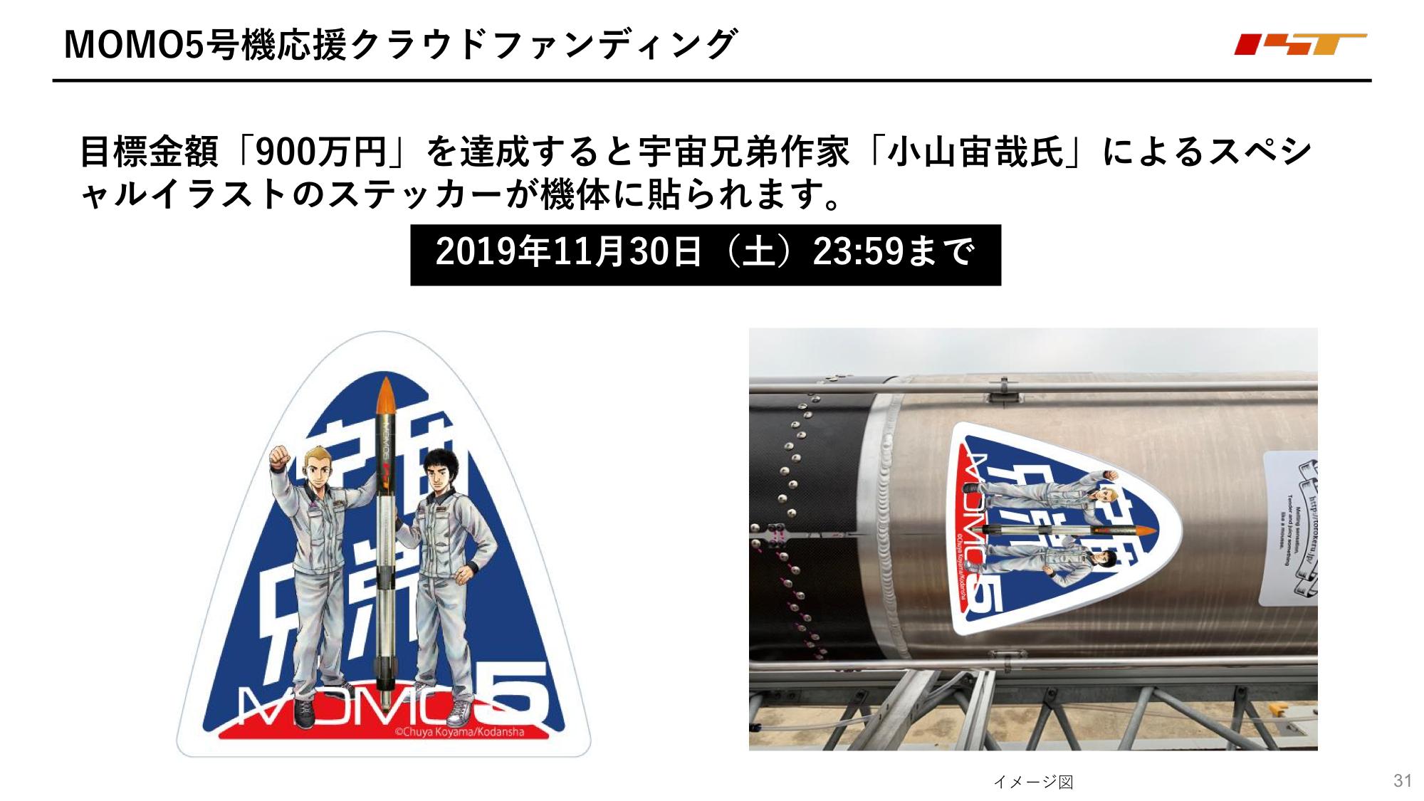 f:id:Imamura:20191126135316p:plain