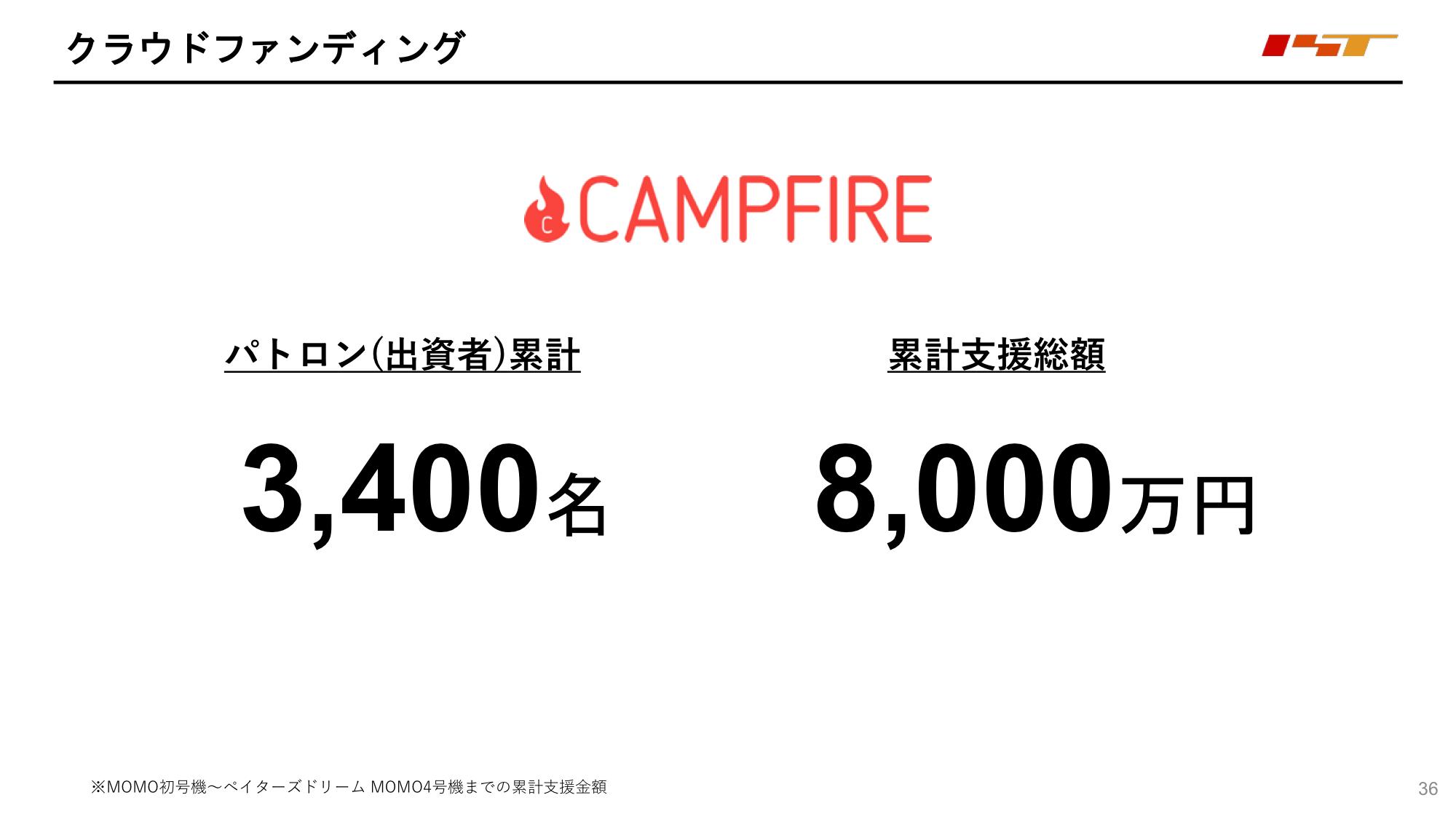 f:id:Imamura:20191126135352p:plain