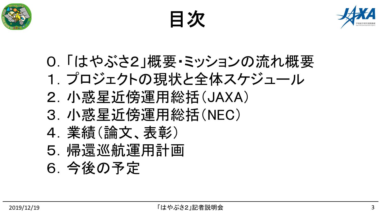 f:id:Imamura:20191219151627p:plain