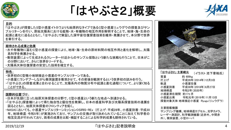 f:id:Imamura:20191219151632p:plain