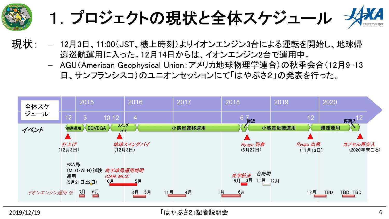 f:id:Imamura:20191219151643p:plain