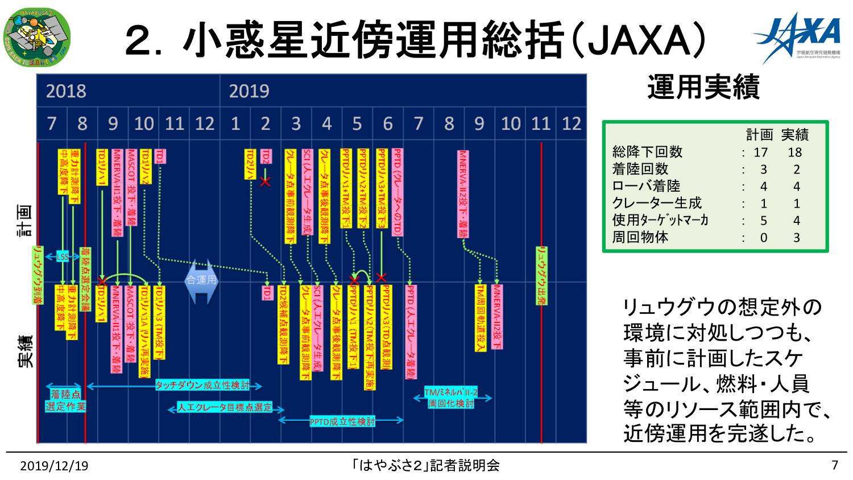 f:id:Imamura:20191219151648p:plain
