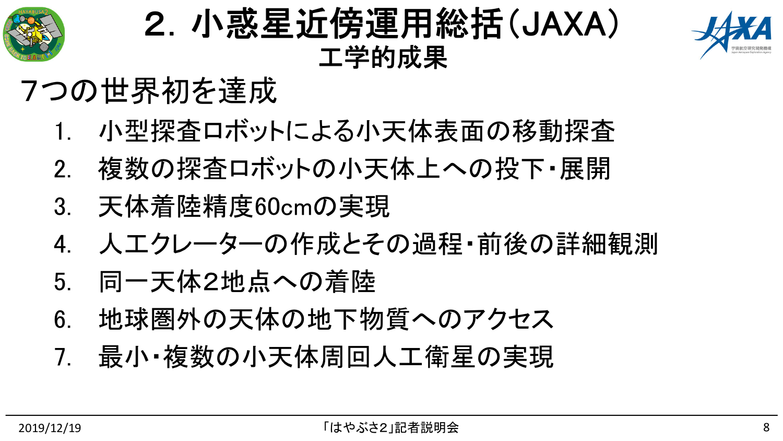 f:id:Imamura:20191219151653p:plain