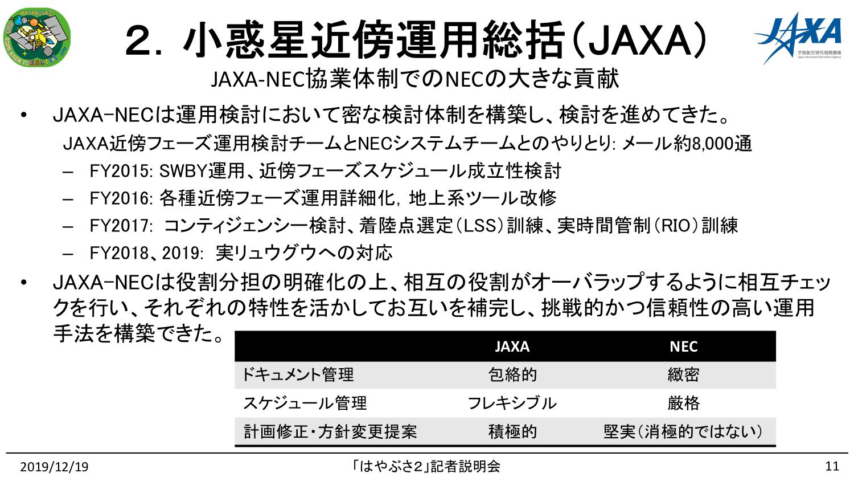 f:id:Imamura:20191219151710p:plain