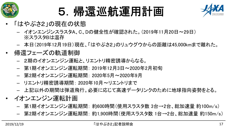 f:id:Imamura:20191219151738p:plain