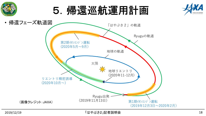 f:id:Imamura:20191219151742p:plain