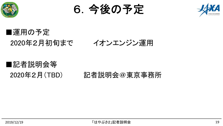 f:id:Imamura:20191219151747p:plain