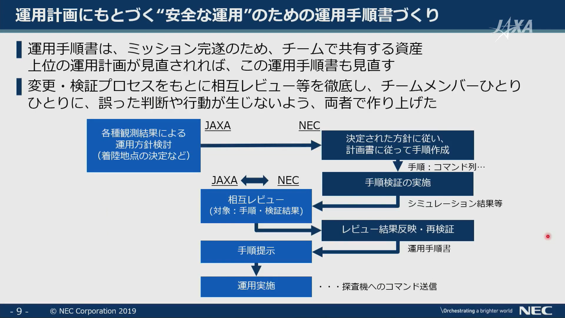 f:id:Imamura:20191219211838p:plain