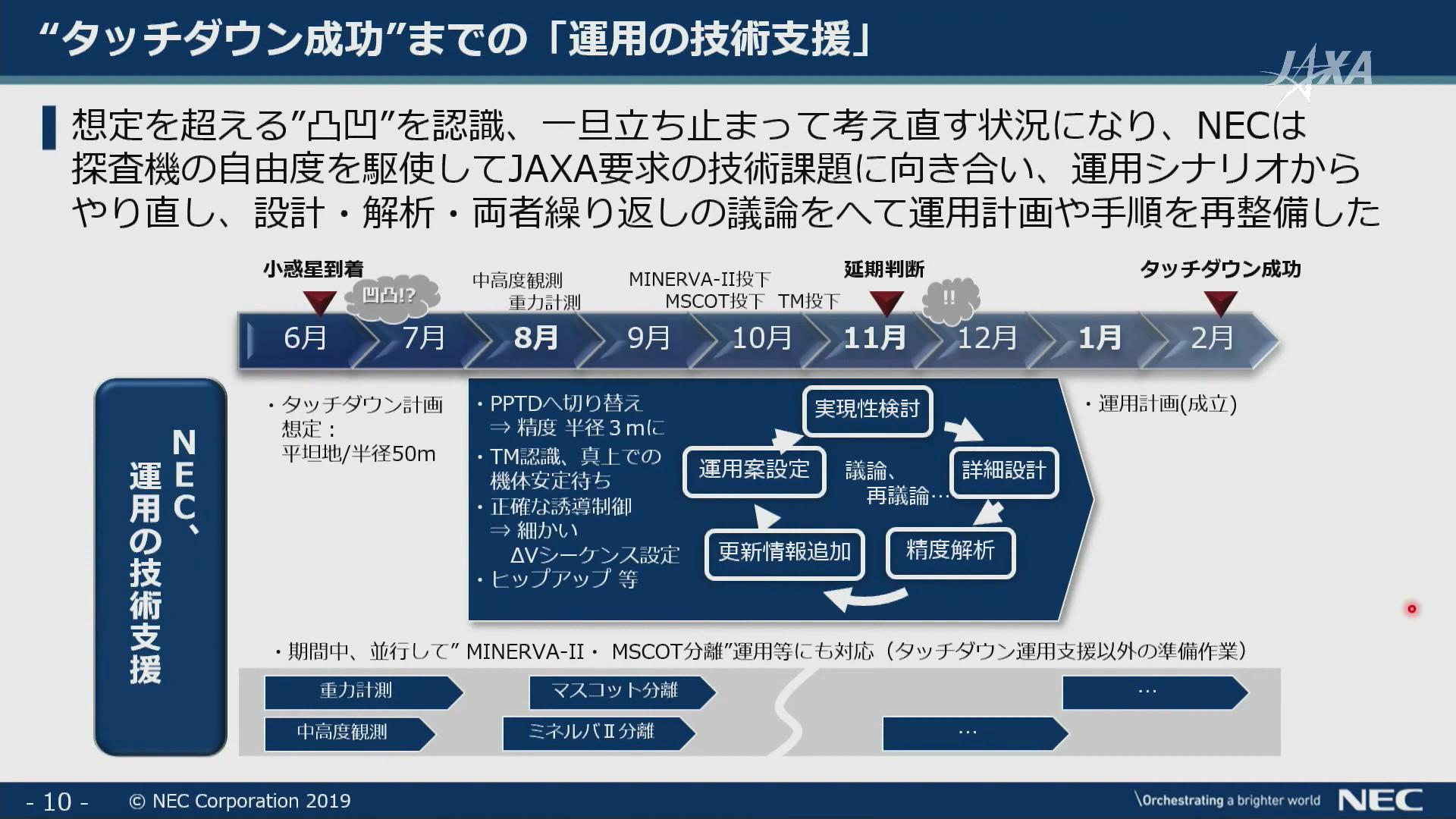 f:id:Imamura:20191219211843p:plain