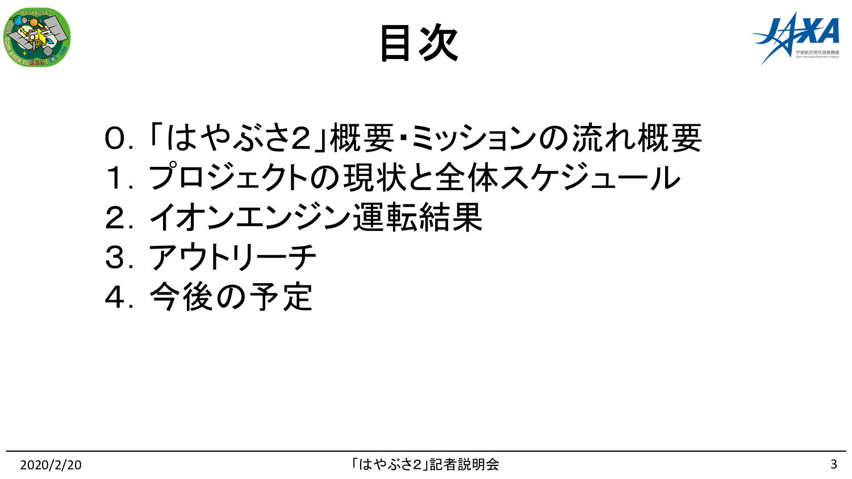 f:id:Imamura:20200220145939p:image