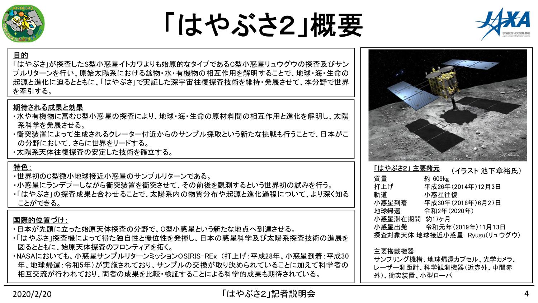 f:id:Imamura:20200220145944p:image