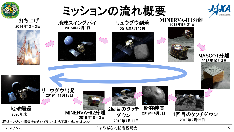 f:id:Imamura:20200220145949p:image