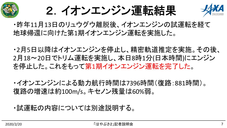 f:id:Imamura:20200220150003p:image