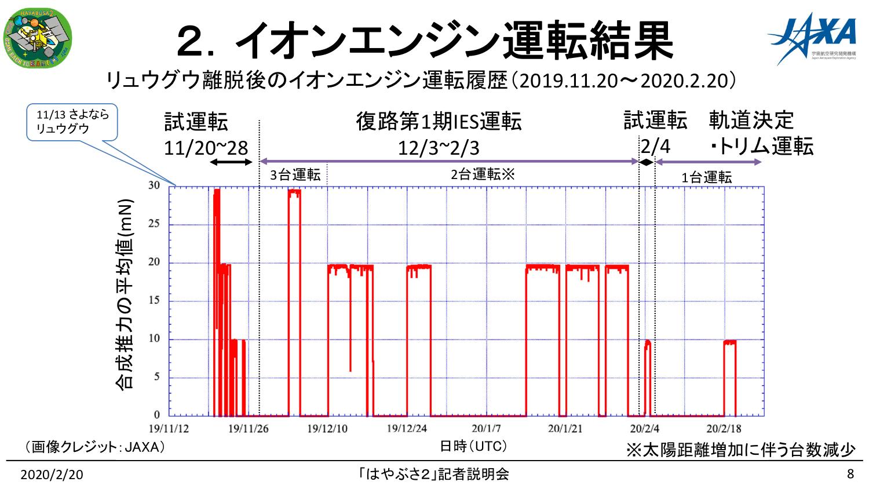 f:id:Imamura:20200220150008p:image