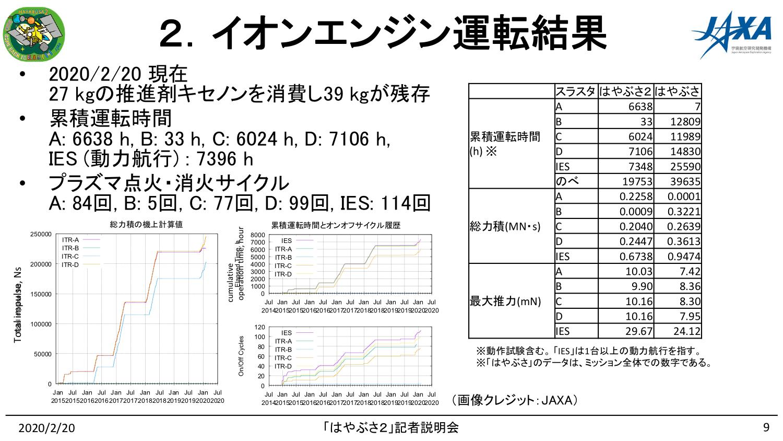 f:id:Imamura:20200220150013p:image